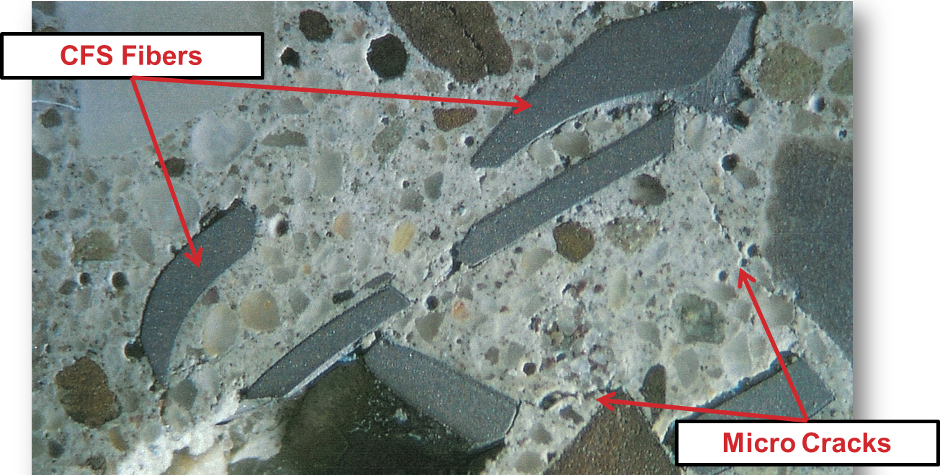 Magnified view of CFS fibers in concrete