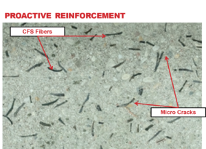 CFS Steel Fibers in Concrete